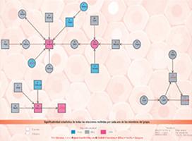 Sociometrico TEA Ediciones