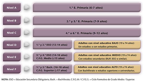 Matrices Test De Inteligencia General Evaluacion De La